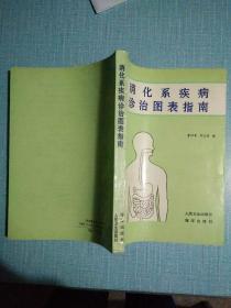 消化系疾病诊治图表指南