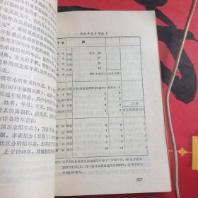 中文工具书