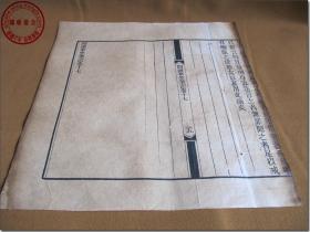 《阅微草堂笔记   卷十七   三十九 •珍贵清代木版手工刻制原版线装书册页 之十一》,清代原版线装书册页,清代木版手工刻制,薄皮纸单面印制,共1张,尺寸:29.8厘米×28.8厘米。《阅微草堂笔记》是清朝翰林院庶吉士出身的纪昀于乾隆五十四年至嘉庆三年间以笔记形式所编写成的文言短篇志怪小说。《阅微草堂笔记》有意模仿宋代笔记小说质朴简淡的文风,在历史上一时享有同《红楼梦》、《聊斋志异》并行海内的盛誉