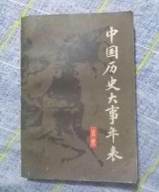 中国历史大事年表 古代
