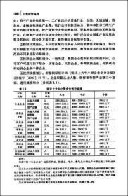 中国银行从业人员资格认证考试指导用书:公司信贷科目
