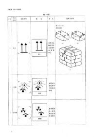 中国包装标准汇编 食品包装卷 专著 中国标准出版社编 zhong guo bao zhuang biao z