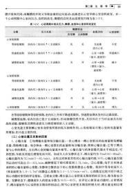 2015國家醫師資格考試·醫學綜合指導用書:公共衛生執業助理醫師
