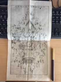 【铁牍精舍】【佛学文献】国中峰寺螺纹纸珂罗版刊《千手千眼无碍大悲心陀罗尼》,尺寸约40x24cm