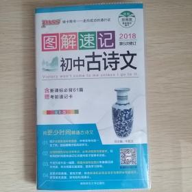 2015PASS图解速记1 初中古诗文