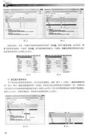 中文版Photoshop CC基础培训教程