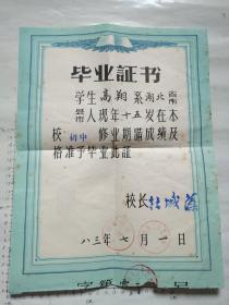 1983年初中毕业证书