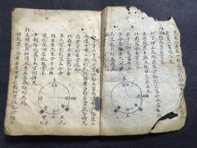 少见  清代   地理堪舆    手抄秘本   《地理山龙全图》    一册全