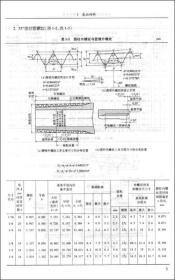 新编常用建筑五金材料简明手册