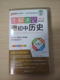 2015PASS图解速记8 初中历史