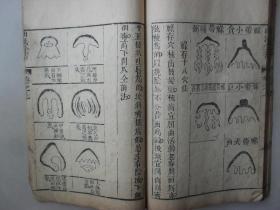大清木刻版图全图本山法全书卷5——7一厚册