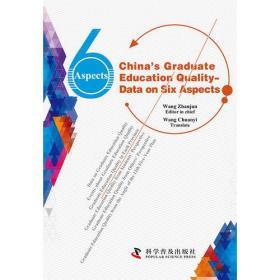 China's Graduate Education Quality on Six Aspects