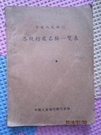 中国人民银行各级行处名称一览表