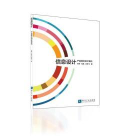 信息设计——产品综合设计表达