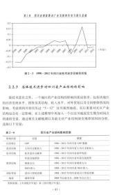 【非二手 按此标题为准】四川省创新驱动战略的产业实现与政策研究