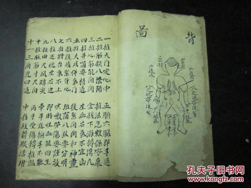 稀见精品武术手抄秘本 —— 稀见手抄秘本奇书 ,  表面上看为推拿手抄本,   实为疗伤解穴武术秘本。