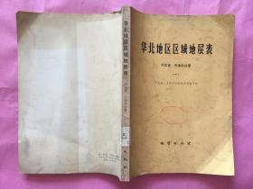 华北地区区城地层表河北省、天津市分册(一)