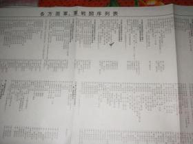 各方面军,军战顺序列表