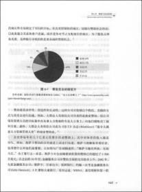 正版ir-9787807286189-金融服务营销手册