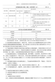 二手电气消防-第三3版孙景芝中国建筑工业出版社9787112184279l