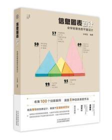 信息图表设计 全球创意信息平面设计