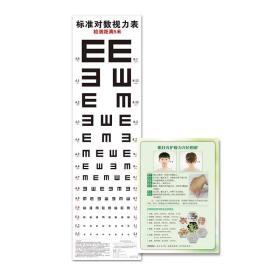 标准对数视力表(名目养护视力穴位图解)