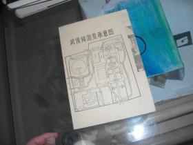 1987武侯祠游览示意图