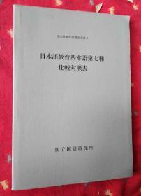 日本语教育指导参考书9 日本语教育基本语汇七种 比较对照表【日文原版大32开】