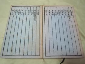 1952年法国原刊精装法文版《金瓶梅》,32开布面硬精装二册全。此为该译本的早期印本,全球限量发行3000册,版本罕见,私藏品佳!