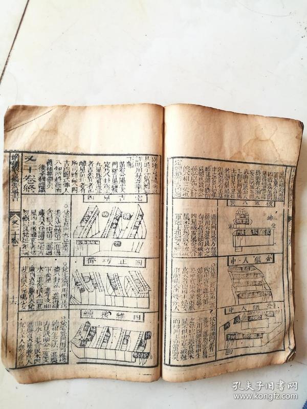 木刻,增補象吉備要通書卷十七至卷二十一,五卷合訂厚本,有看陽宅內容。