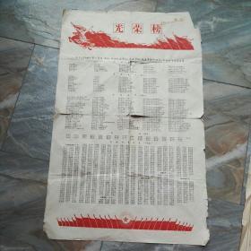 光荣榜(重庆市中区1960年第一季度五化运动红旗单位,先进单位,先进集体和标兵,积极分子代表名单)