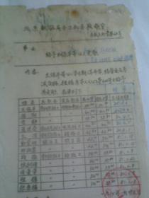 北京铁路局丰台机务段命令(给12名职工定职。油印一张)