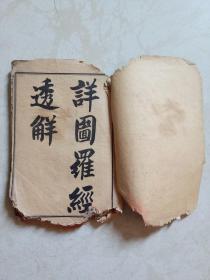 详图罗经透解  民国三年上海锦章图书局