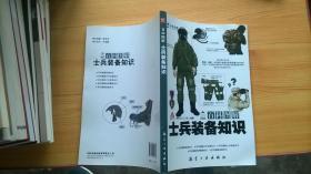百科图解士兵装备知识【34】
