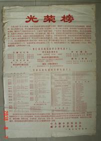 光荣榜    学大庆   学大寨   劳动模范    红旗单位    湘乡县革命委员会   1979年