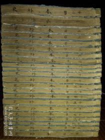 道光28年和刻大开本《日本外史》22厚册全!全汉文
