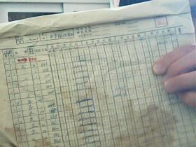 银行兑帐单    1964年