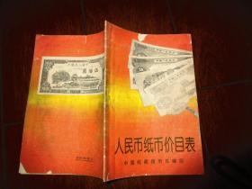人民币纸币价目表