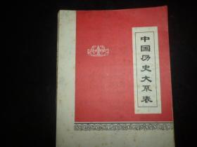 中国历史大系表