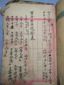 民国手抄百年出生履历表