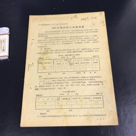 1959年铁道部沈阳铁路局文件 1959年物资统计报表制度
