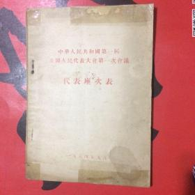 中华人民共和国第一届全国人民代表大会第一次会议 代表座次表(稀缺)