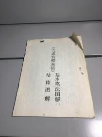 《九成宫 醴泉铭》 结体图解 基本笔法图解