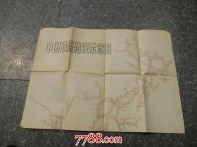 中国铁路路线示意图
