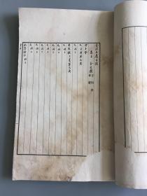 《金泥石屑》本书的上卷为金之类,收录各种金银铜铁铝器,共计五十一件;卷下为石之器,所收为各种土陶玉瓷石器,共计二十四件。《附说》所收为罗振玉研究《金泥石屑》之笔记,共四十五则。本书对研究民国器物出土及亡佚情况提供了很好的资料,是研究罗氏古器物学理论及贡献的重要文献。