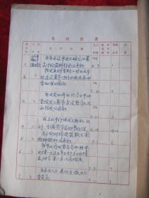 山西榆次专署财委1952年至1954年文件合订30份