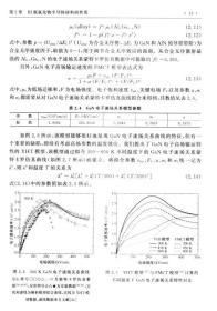 149.00 氮化物宽禁带半导体材料与电子器件