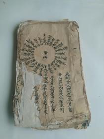 风水类钞本(清或民国钞本,请自鉴)一厚册