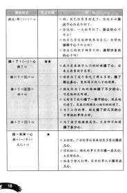 现代汉语离合词学习词典
