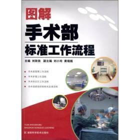 图解手术部标准工作流程